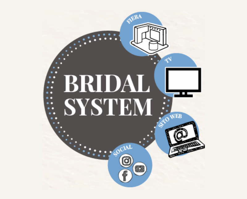 Bridal System quadrata